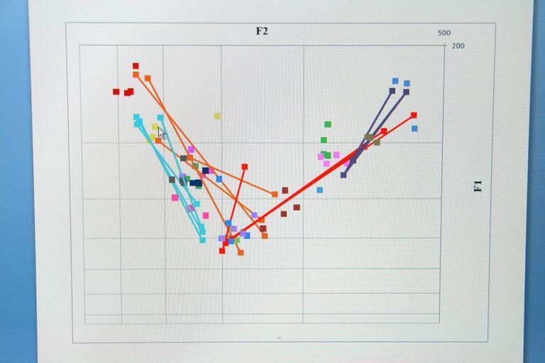 barevné grafy